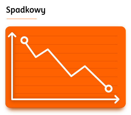 ing-wykresy2.png