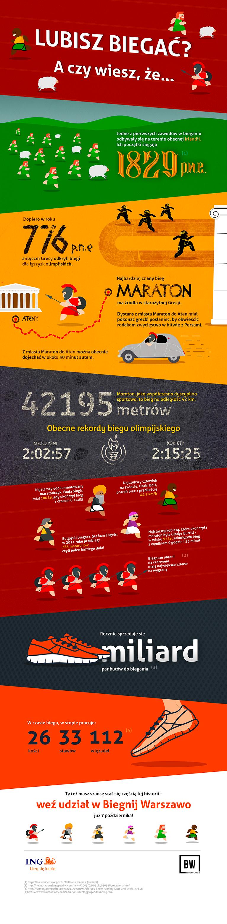 Bieganie-infografika.png