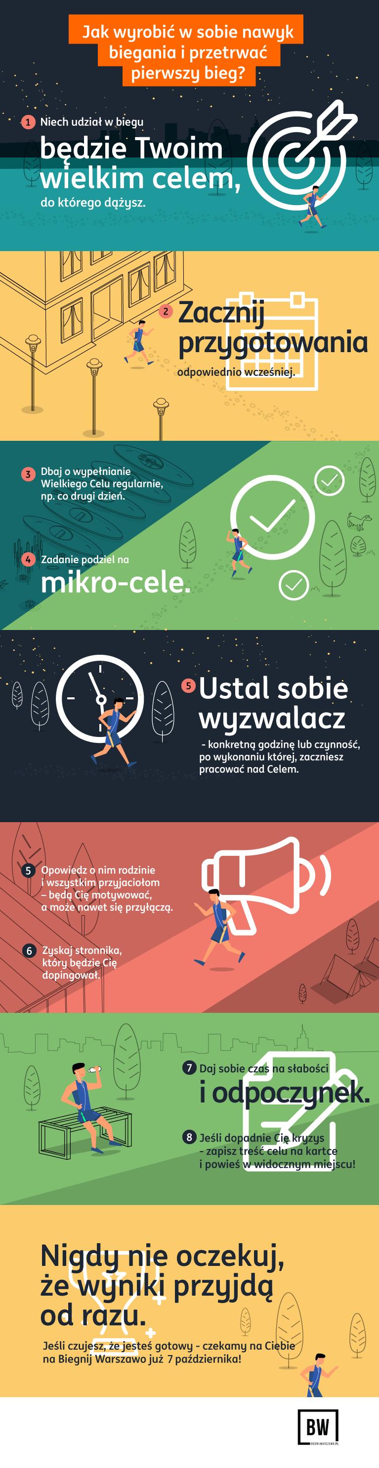 infografika nawyk biegania.png