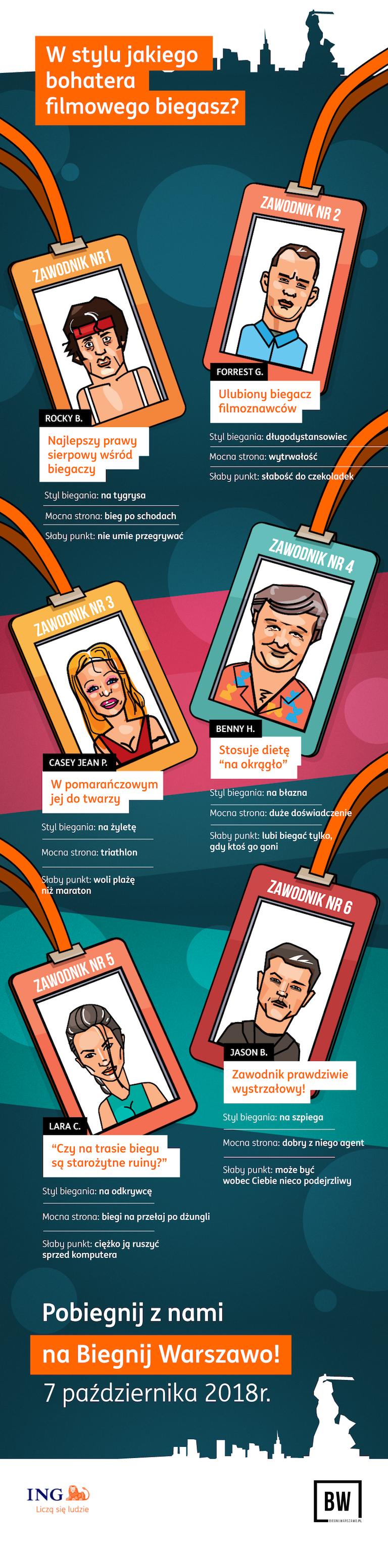 W stylu jakiego bohatera filmowego biegasz - infografika.png