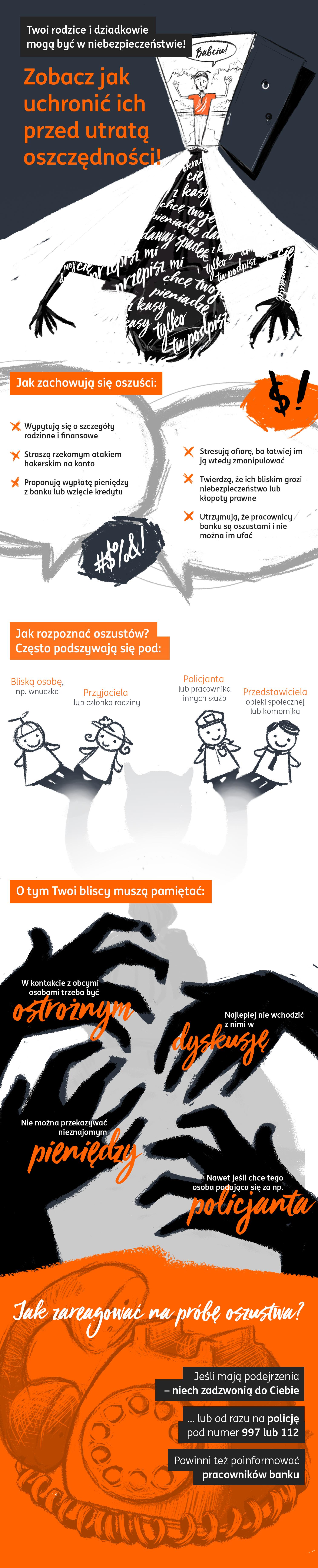 ING infografika bezpieczenstwo.png