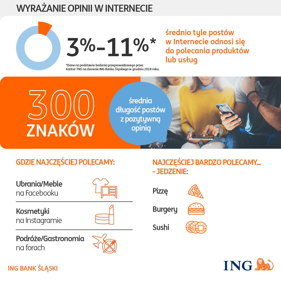Kantar_ING_infografika.png