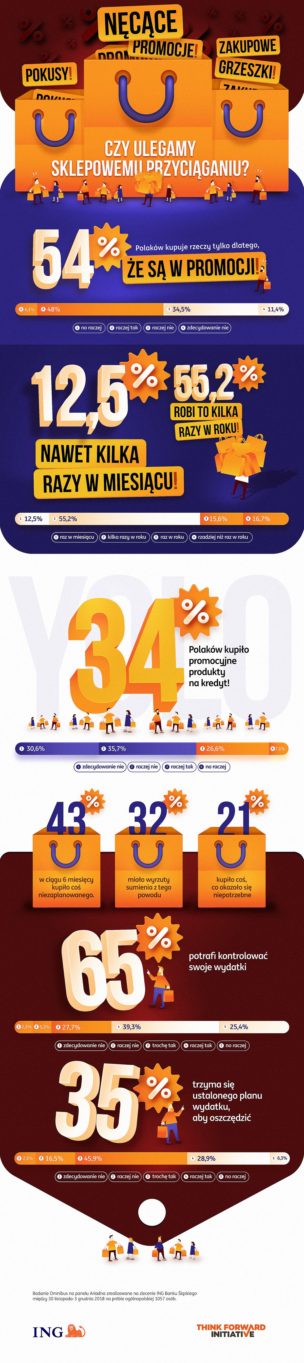 TFI infografika-zakupowe-grzeszki.png