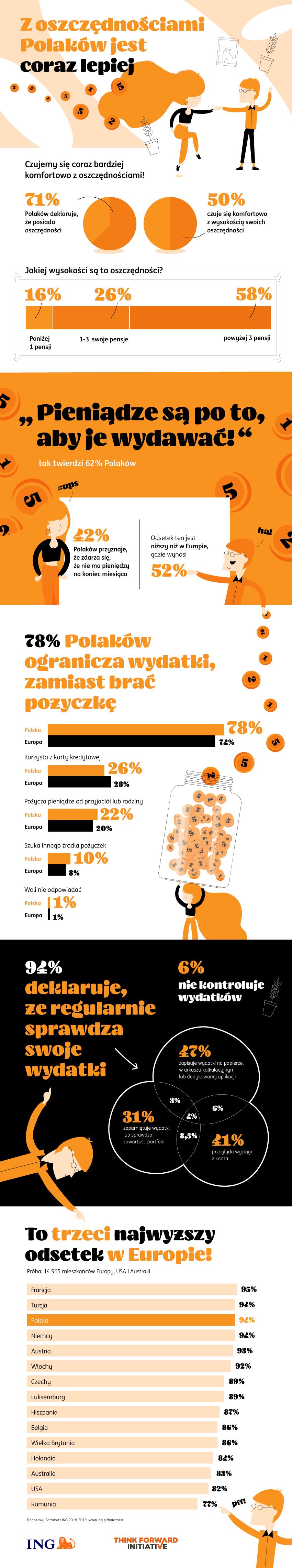 ING-infografika-Barometr-finansowy-2018-2019-02-25.png