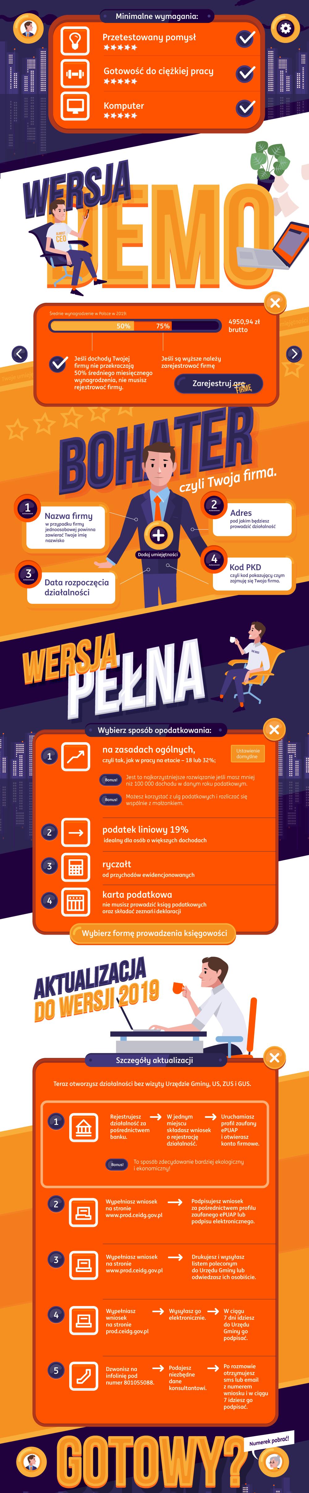 jak_zalozyc_firme_ing_infografika_1.png