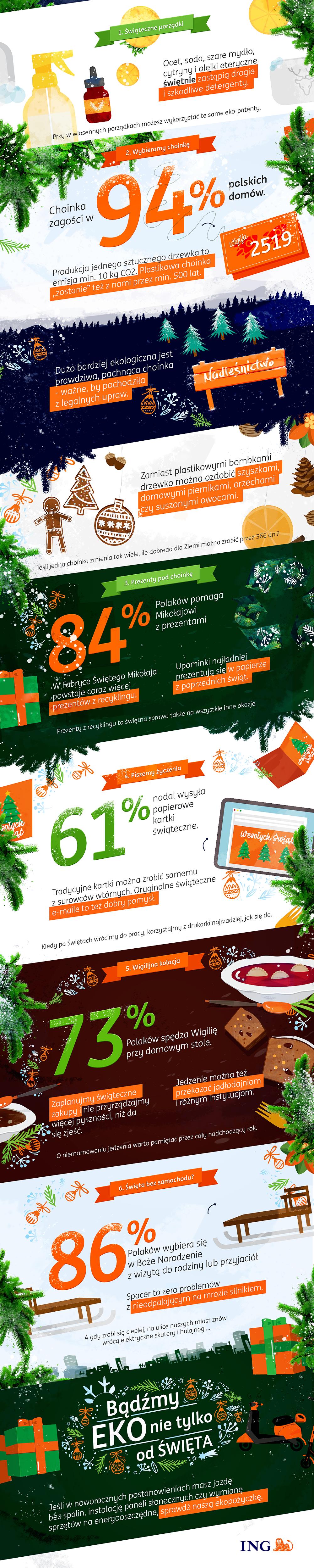 ING - nfografika - ekologiczne Boże Narodzenie - all - 2019-12-13.png