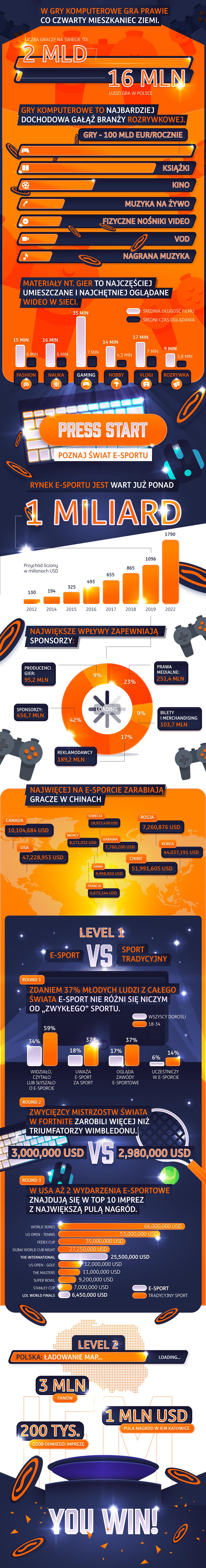 esport-infografika.png
