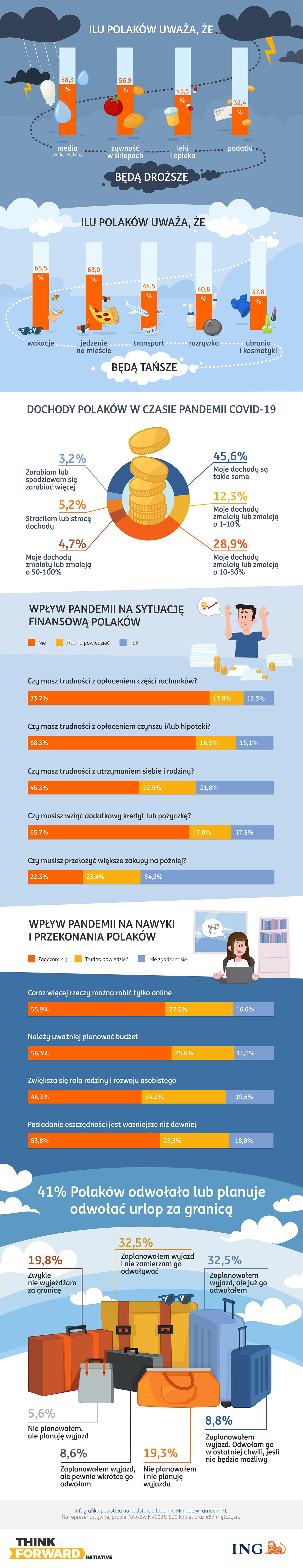 ING infografika COVID 2020 06 03-body.png
