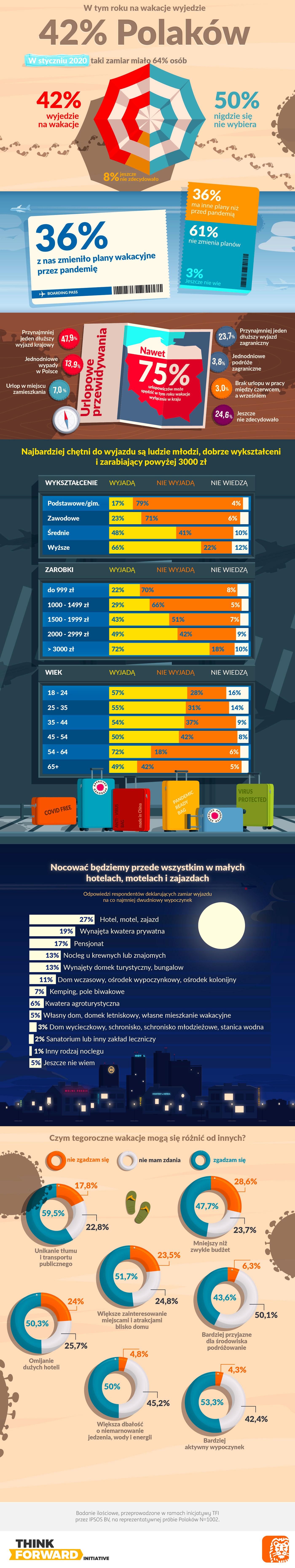 ING-wakacje-2020-infografika.jpg