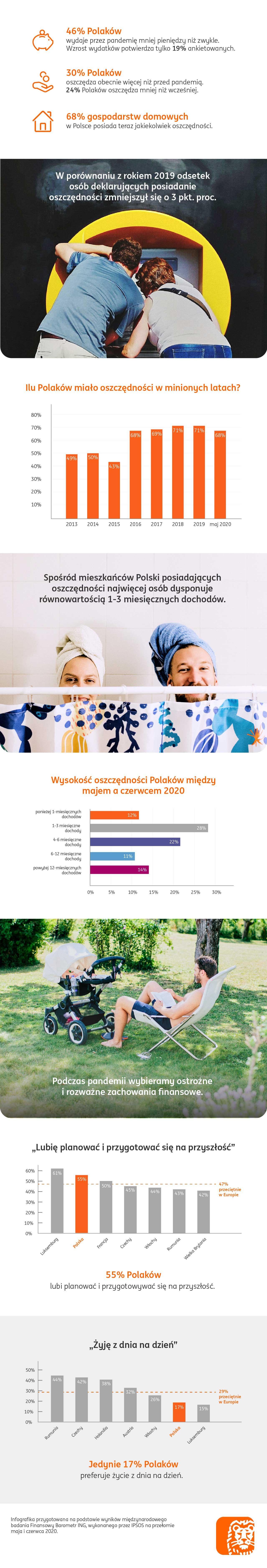 ING---infografika---Barometr-ING-2020-10-08-v03-03.jpg