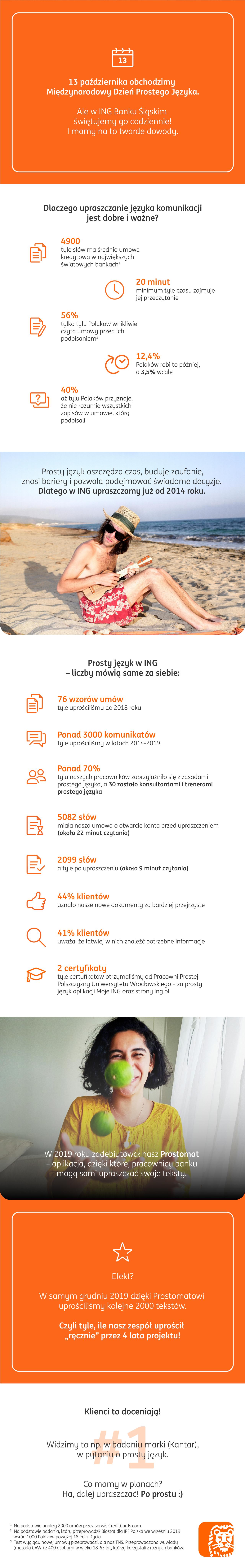 ING---Inforgrafika-Po-prostu-2020-10-13-v06-body.jpg
