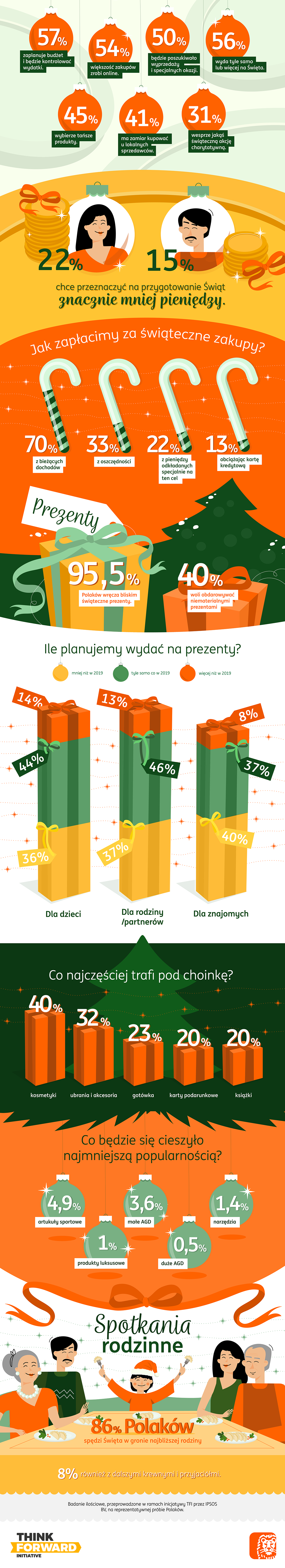 ING_infografika_swieta_2020_12_09-v04_body.png
