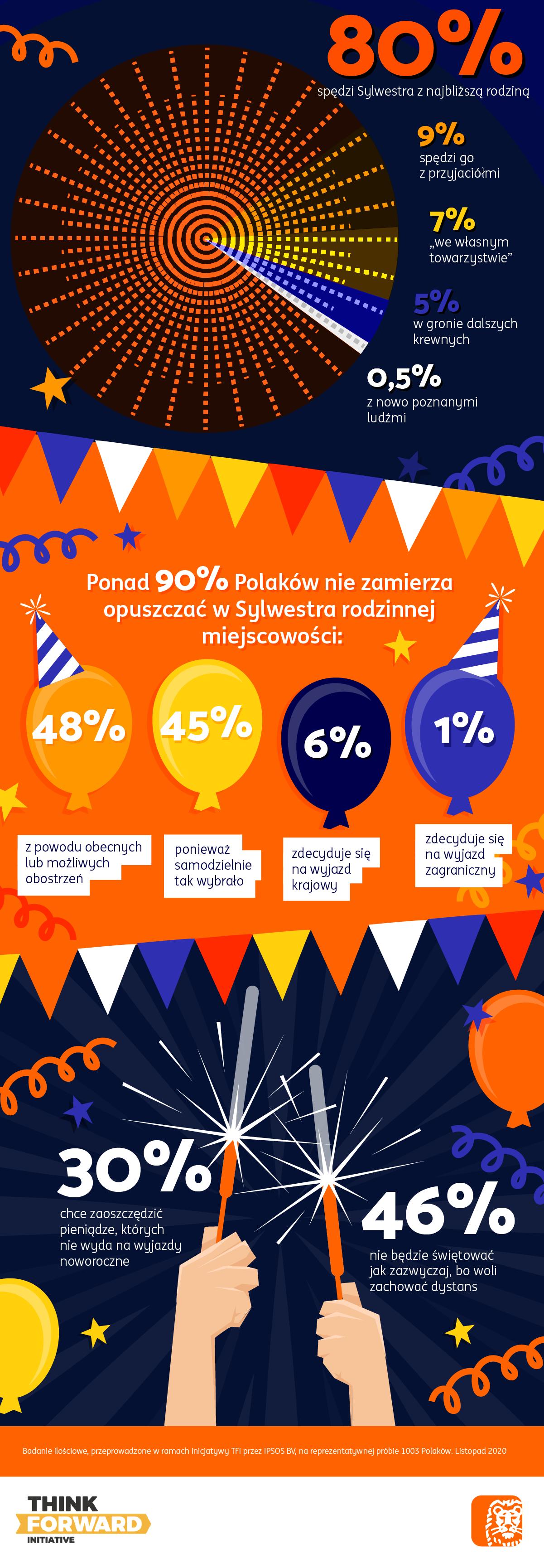 ING_infografika_Sylwester2020__body.png