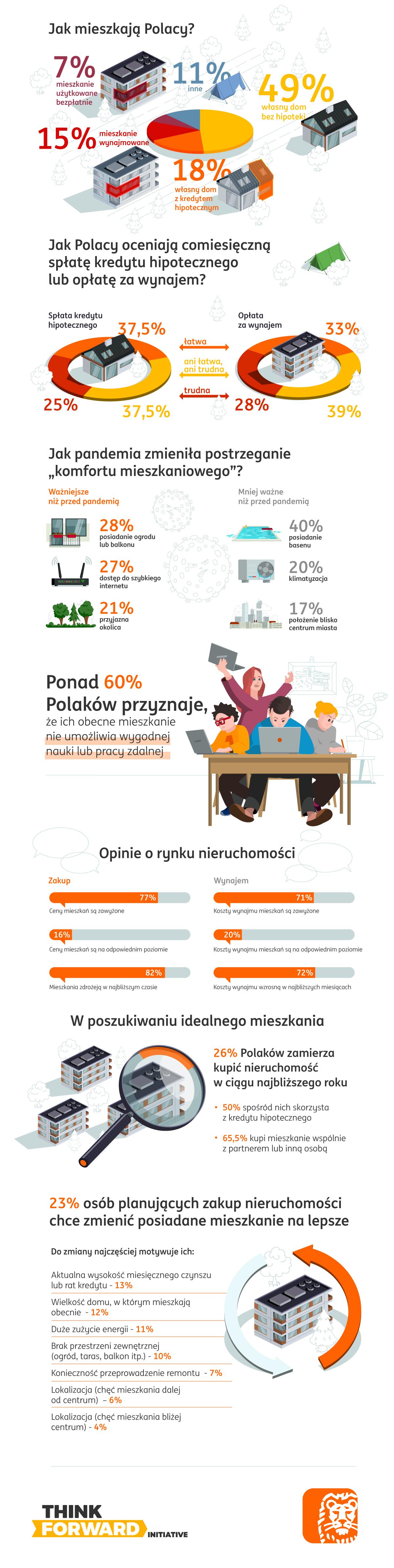ING-infografika-_-mieszkania.jpg