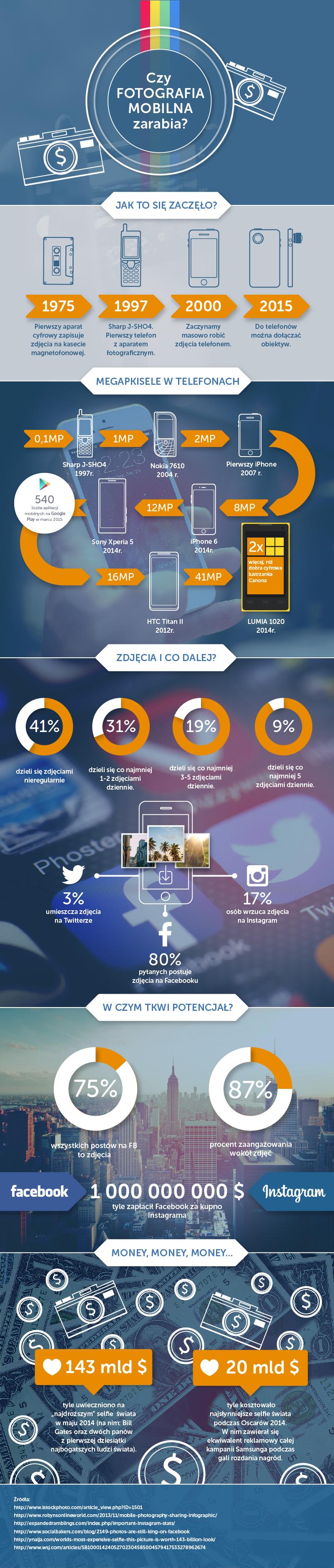 infografika_foto_mobilna.jpg