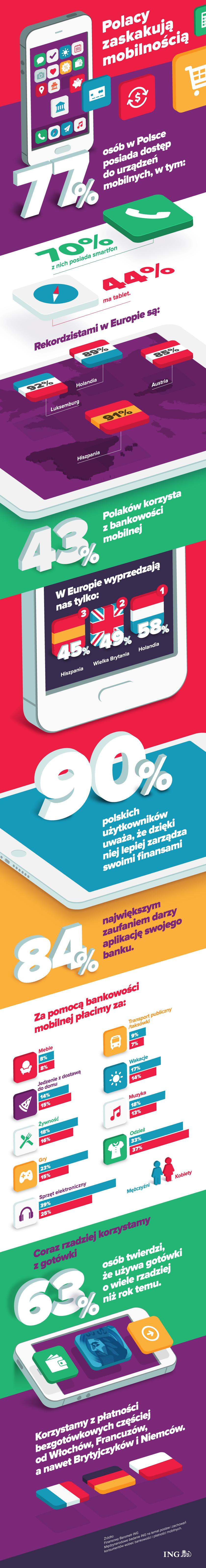 mobilni polacy.png