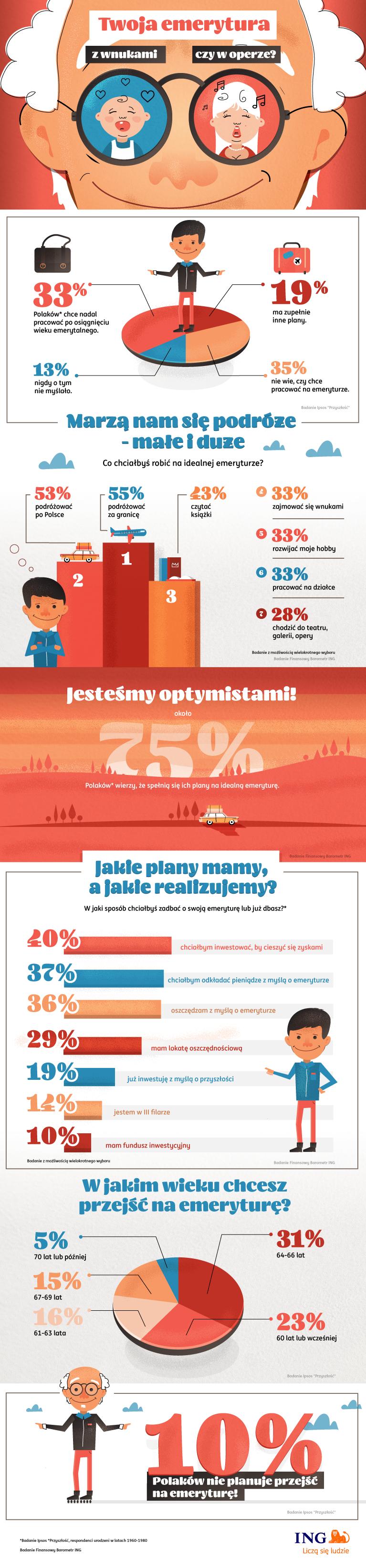 emerytura-infografika.png